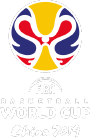 FIBA BASKETBALL WORDL CUP 2019